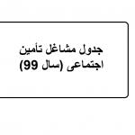 مشاغل تأمین اجتماعی (سال 99)